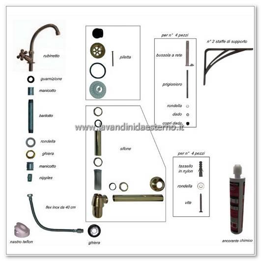 accessori ru kit32 1f