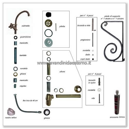 accessori rubinetteria ru kit32