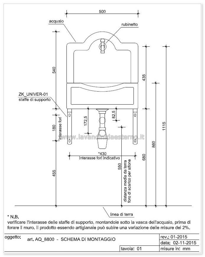 consigli di montaggio lavandini da esterno nonno vittorio 540aq8800rok