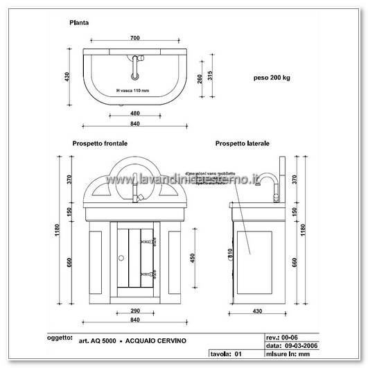 lavabo per giardino scheda tecnica lavabo da esterno cervino aq5000-r