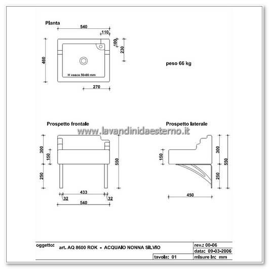 Misure lavandini termosifoni in ghisa scheda tecnica - Misure lavabo bagno ...