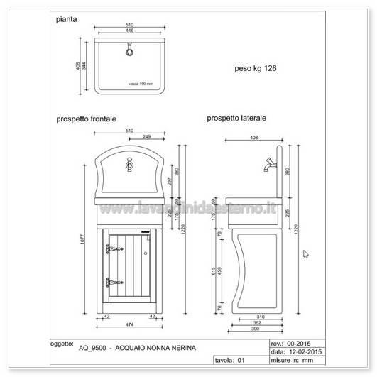 dettagli tecnici aq9500 nonna nerina